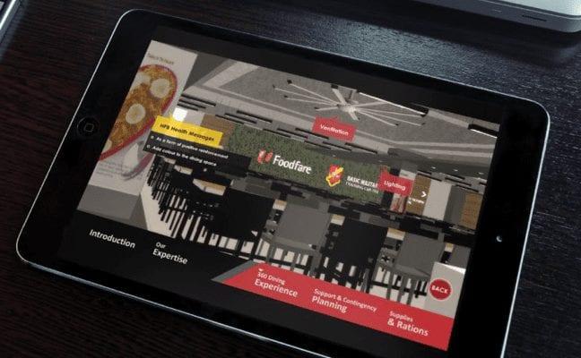App Development Project - NTUC Foodfare